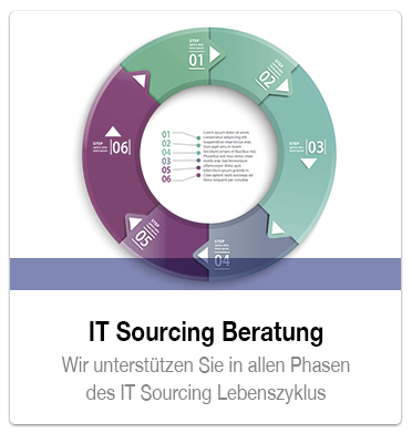 it sourcing